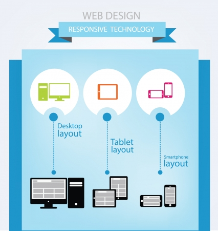 Responsive Web Design, vector  Stock Vector - 25122785
