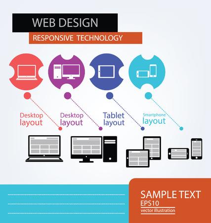Адаптивный веб-дизайн, вектор Иллюстрация
