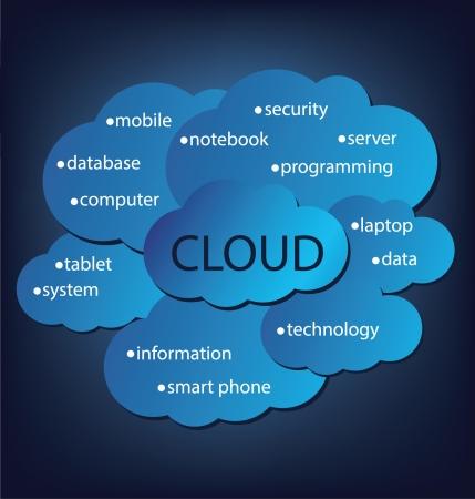 database icon: Cloud computing concept vector illustration