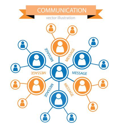concepto de comunicación, conexión vector Ilustración