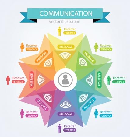 Концепция связи, вектор соединение Иллюстрация