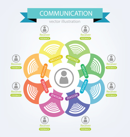 communication concept: communication concept, connection vector Illustration