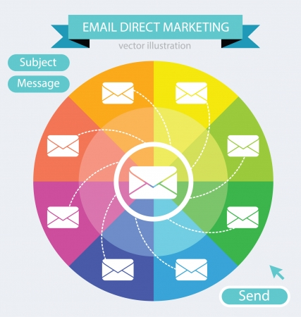 direct: email direct marketing Illustration