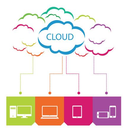 Cloud computing concept illustration Ilustração