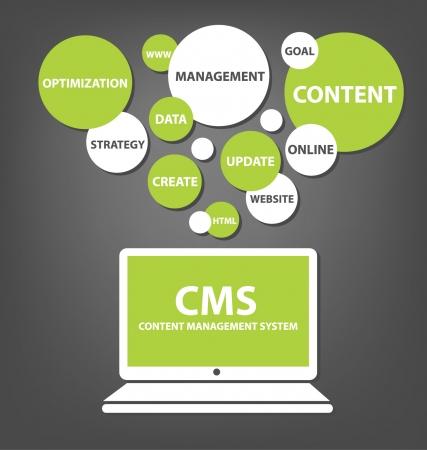 gestion documental: concepto de sistema de gestión de contenidos