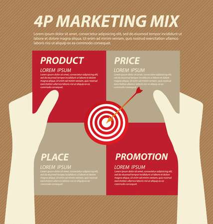 posicionamiento de marca: Ilustración del concepto de marketing mix 4P Empresas vector Vectores