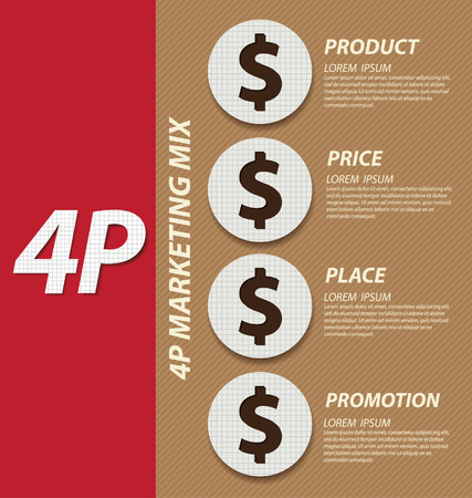 4p: 4P marketing mix  Business concept vector illustration