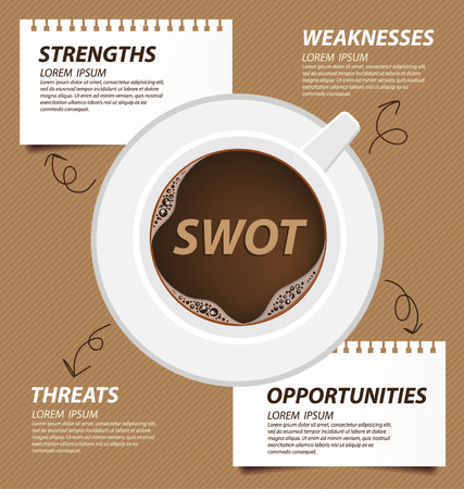 Swot analysis  Business concept vector  Stock Vector - 28876159