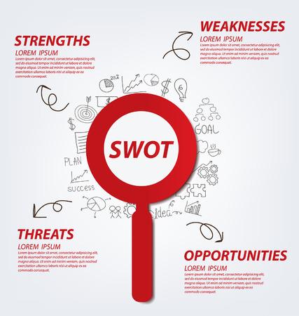 ビジネス概念ベクトルの swot 分析
