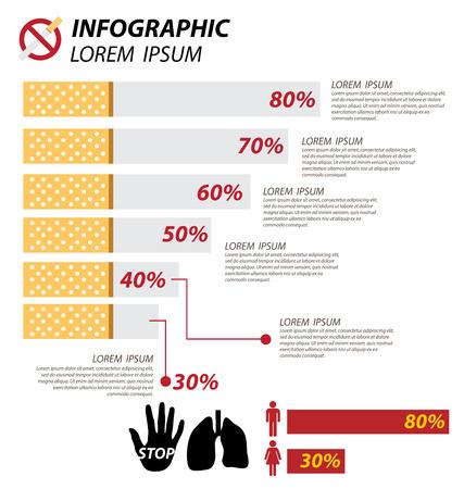 endangering: cigarette. infographics vector.