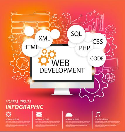 Web Development concept vector Illustration Vettoriali