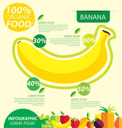 platano maduro: plátano, infografías. frutas ilustración vectorial.