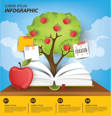 arbol de manzanas: Concepto de la educaci�n vector Ilustraci�n
