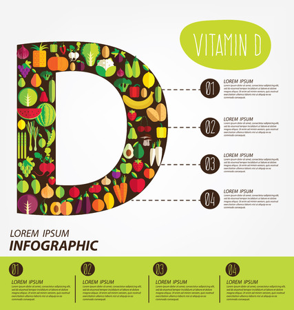 d data: Vitamins and minerals concept. vector illustration.