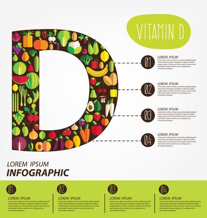 d data: Vitamins and minerals concept. vector illustration.