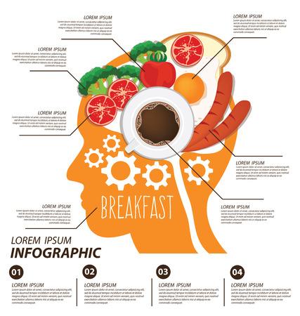 Breakfast. Illustration of food infographics. Vector