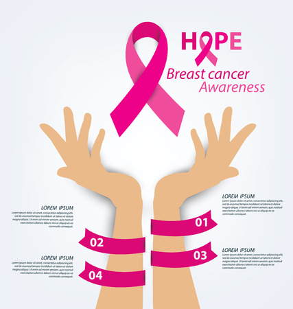 breast examination: healthcare and medicine concept. pink breast cancer awareness ribbon vector illustration.