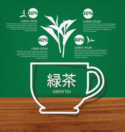 ceylon: green tea Illustration