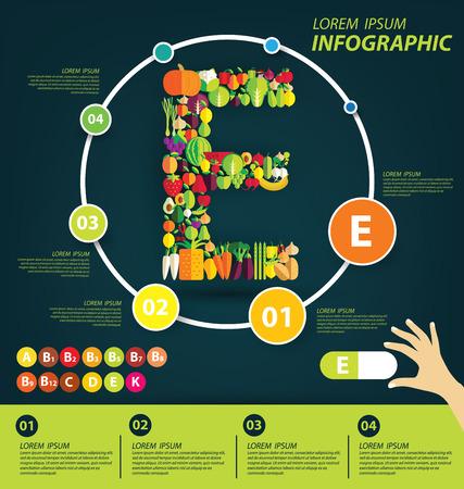 Les vitamines et les minéraux concept. illustration vectorielle.