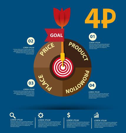 posicionamiento de marca: Marketing mix 4P. Concepto de negocio ilustración vectorial.