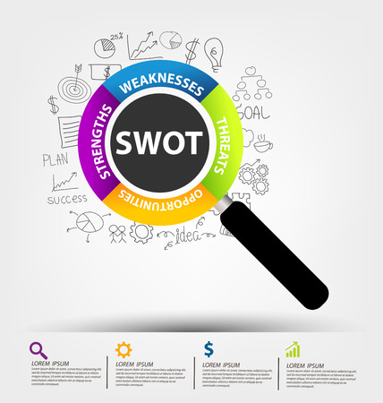 SWOT-analyse. Business concept vector. Stock Illustratie