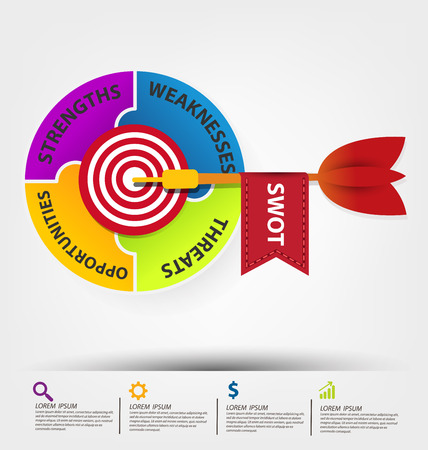 foda: Análisis FODA. Concepto de negocio de vector.