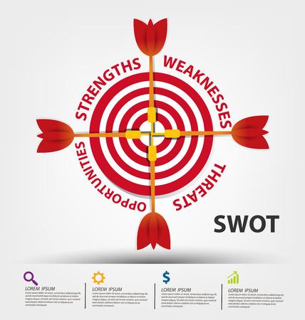 swot analysis: An�lisis FODA. Concepto de negocio de vector.