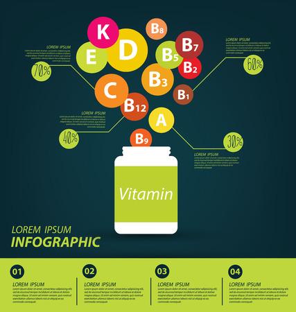 Vitamins and minerals concept.