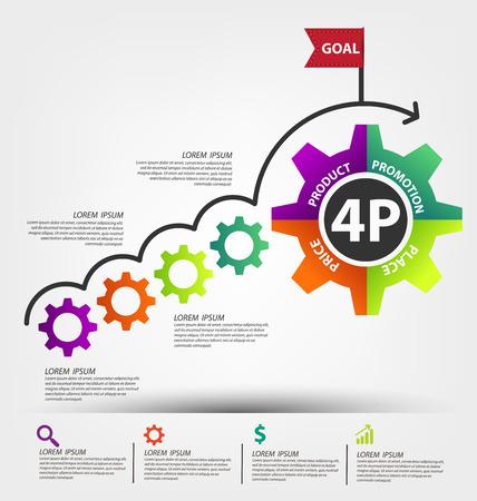 marketing mix: 4P marketing mix. Business concept vector illustration.