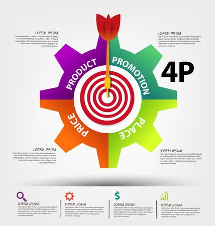 Marketing mix 4P. Concepto de negocio ilustración vectorial.