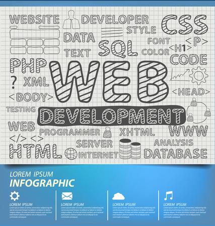 xhtml: Web Development concept vector Illustration Illustration