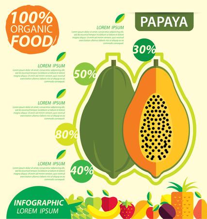 benefit: Papaya. Infographic template. vector illustration. Illustration