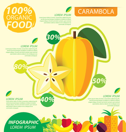 Carambola (Star fruit ). Infographic template. vector illustration. Banco de Imagens - 55679245