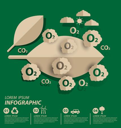 Oxygen. save world vector illustration.