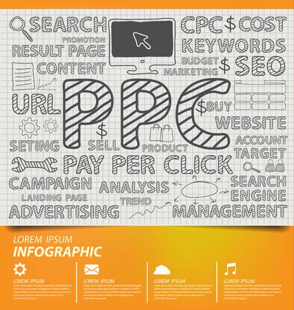 ppc: Pay per click concept. PPC. vector Illustration.