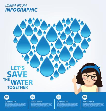 educacion ambiental: Excepto concepto del agua. plantilla de infografía. Ilustración del vector.