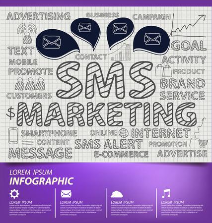 sms marketing vector illustration. Illustration