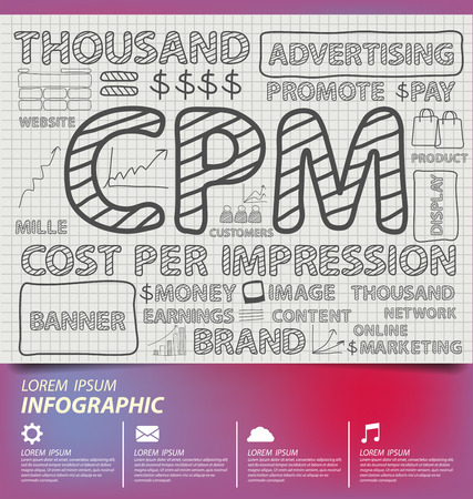 Cost per impression. Business concept vector illustration.