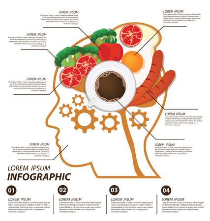 Breakfast. Illustration of food infographics.