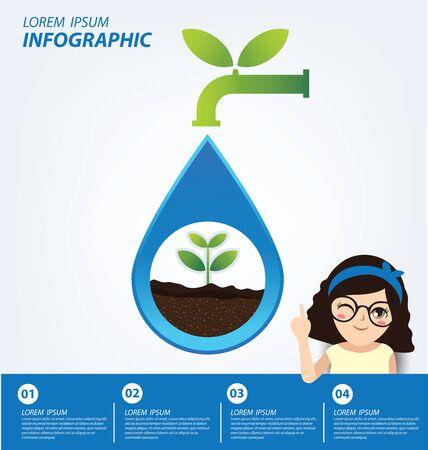 Oszczędzaj koncepcję wody. Infografika szablon. Ilustracja wektorowa.