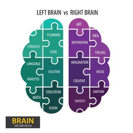 Left and right human brain concept. Brain jigsaw design. Infographics brain design. vector illustration.