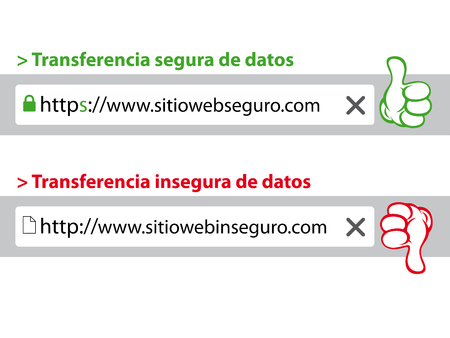 HTTPS Secure connection - HTTP Unsecure connectio
