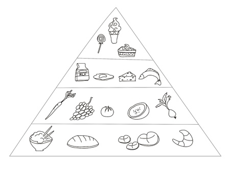 cereal box: Food Pyramid