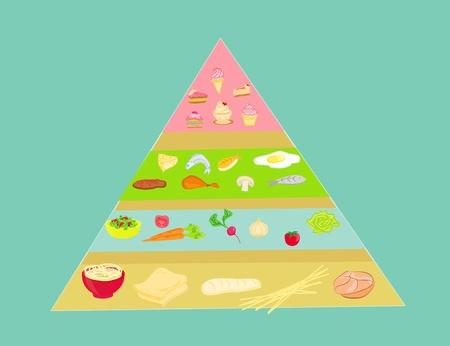 piramide alimenticia: Pir�mide de Alimentos en el vector