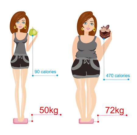 dissatisfaction: illustration of different body types
