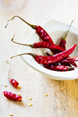 pepper flakes: Dried Red Thai Chillies in a small bowl