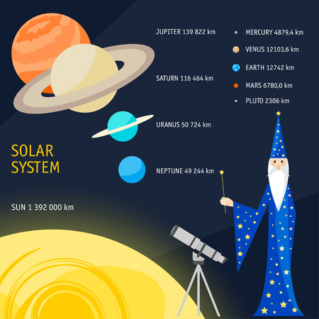 astrologer: Solar System objects by size. Bright funny cartoon illustration with magician astrologer for use in design for card, poster, banner, placard,  brochures or billboard cover Illustration