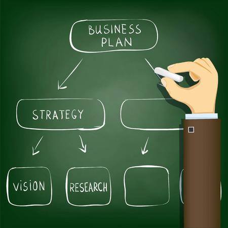 Diagramme du plan d'affaires, de la gestion et de la stratégie de développement. Illustration vectorielle stock