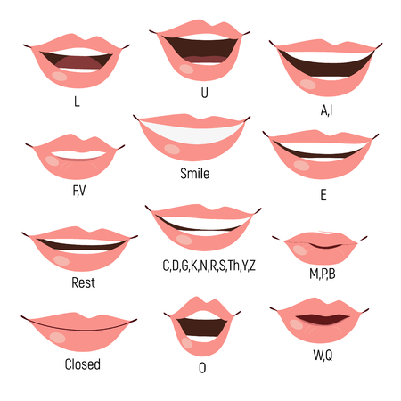 Female mouth animation.