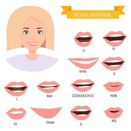 Famale mouth animation. Phoneme mouth chart. Alphabet prononciation